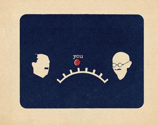 Hitler-Gandhi meter