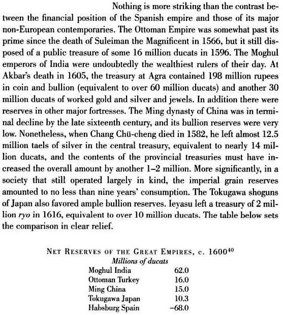 INDIA'S FINANCIAL SITUATION 1600 AD (FROM A free nation deep in debt: the financial roots of democracy  By James MacDonald. PAGE 131). Click to read more at Gogle Books.