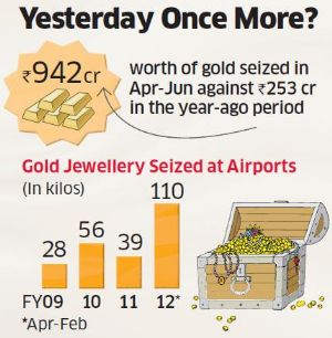 As the difference increased in Indian and international gold prices, smuggling of gold too is making a comeback.